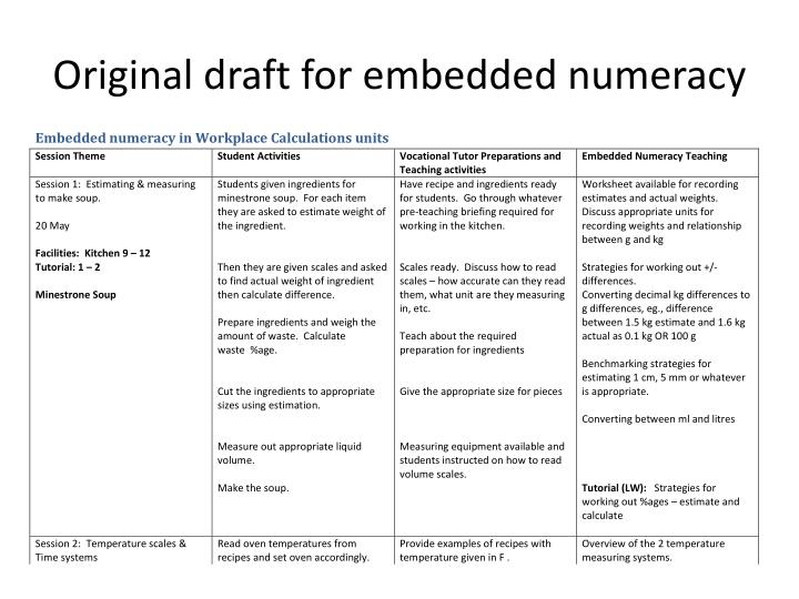 Original draft for embedded numeracy
