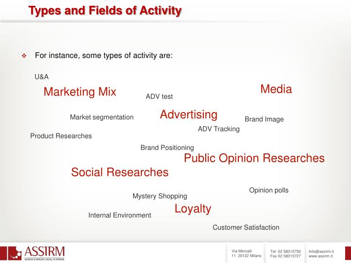 Types and Fields of Activity