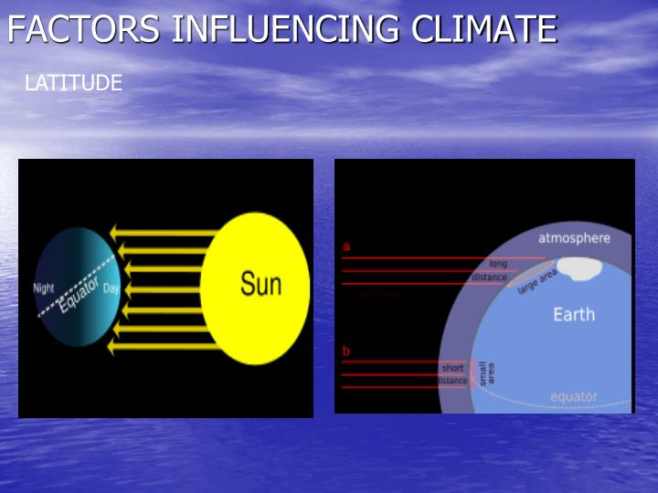 FACTORS INFLUENCING CLIMATE