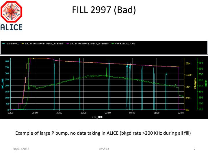 FILL 2997 (Bad)