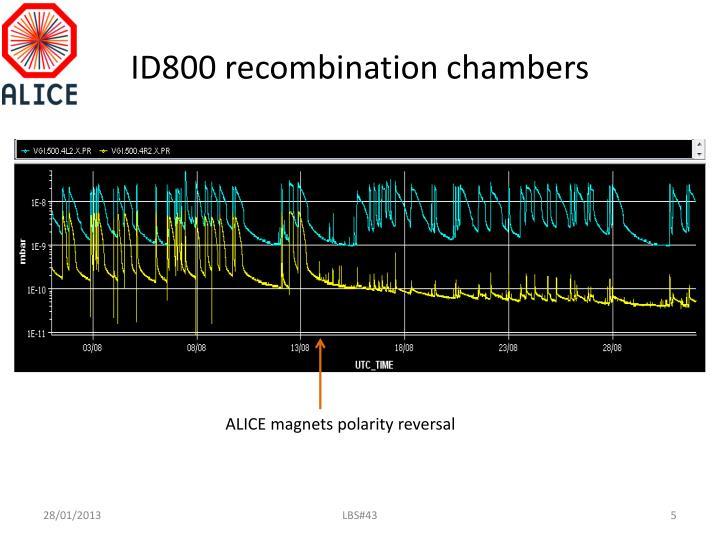 ID800 recombination chambers