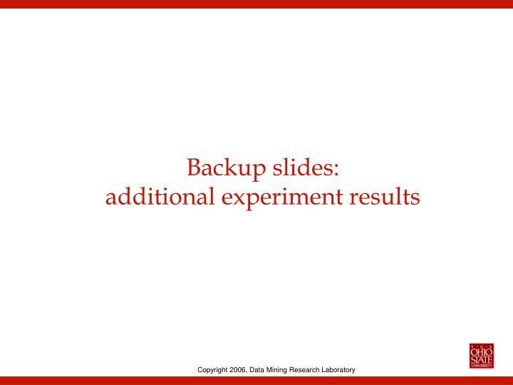 Backup slides: