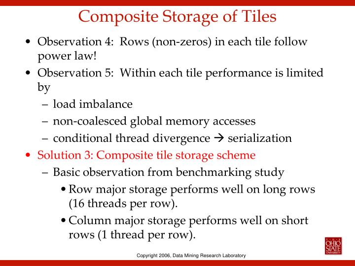 Composite Storage of Tiles