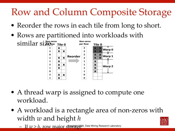 Row and Column Composite Storage