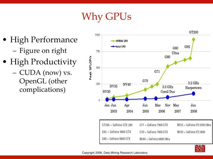 Why GPUs