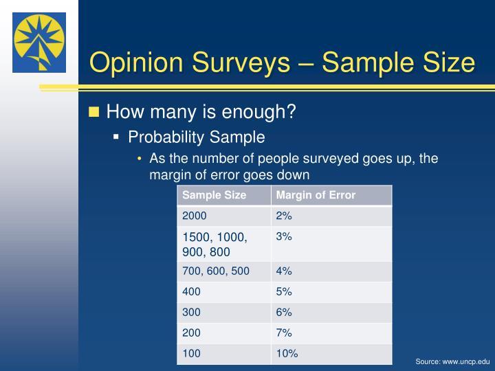 Opinion Surveys – Sample Size