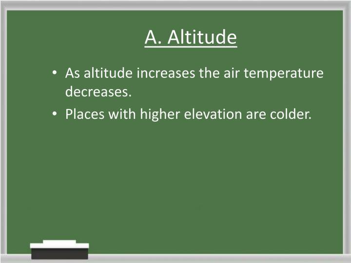 A. Altitude