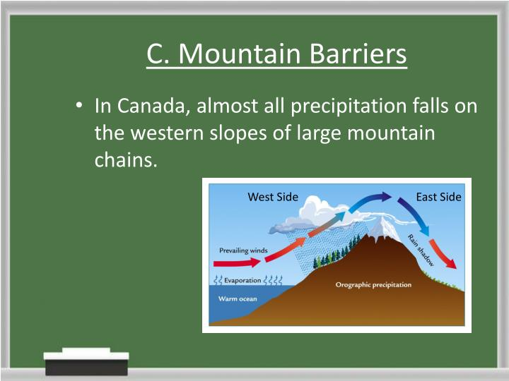 C. Mountain Barriers