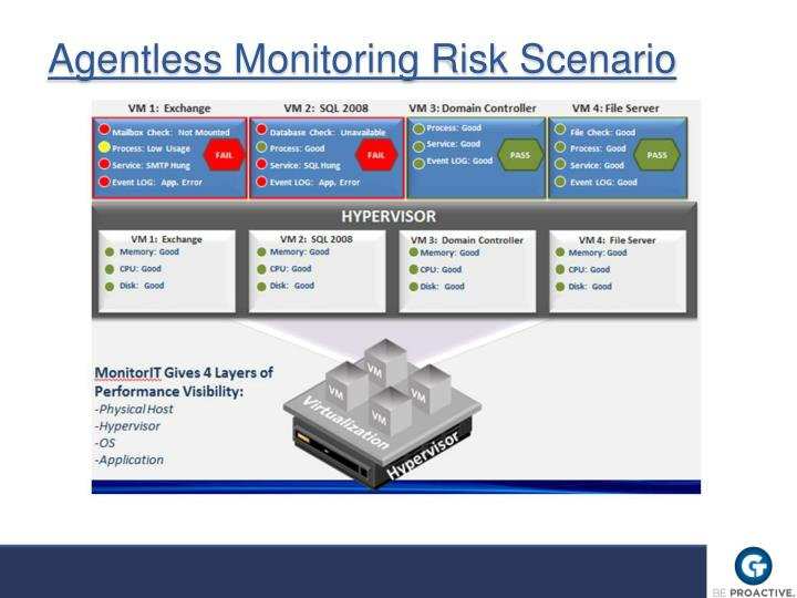 Agentless Monitoring Risk Scenario