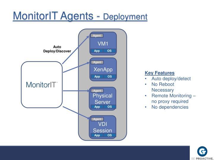 MonitorIT Agents -
