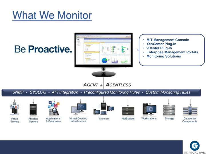What We Monitor