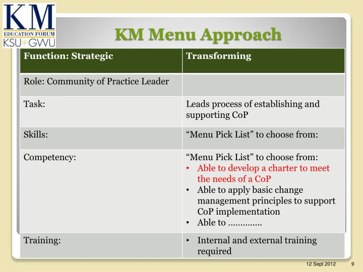 KM Menu Approach