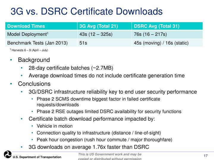 3G vs. DSRC Certificate Downloads