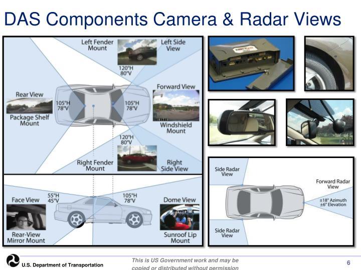DAS Components Camera & Radar Views