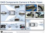 das components camera radar views