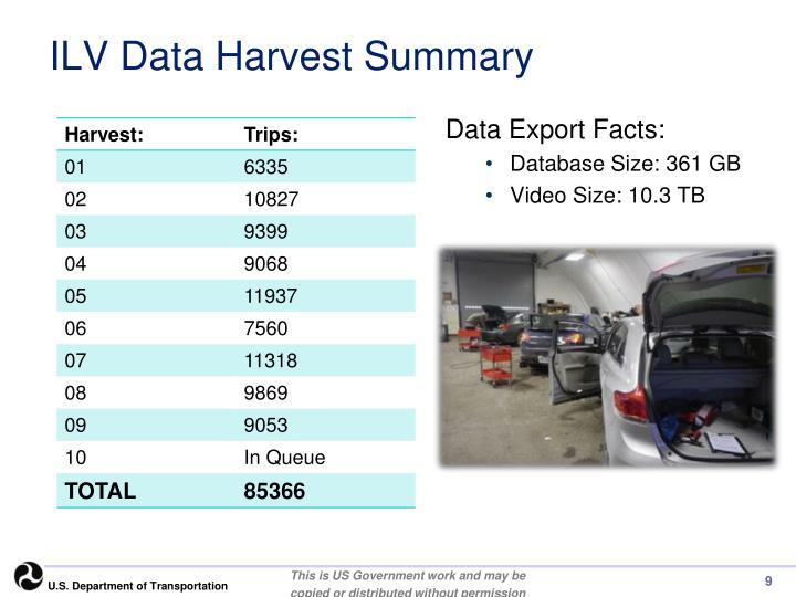 ILV Data Harvest Summary