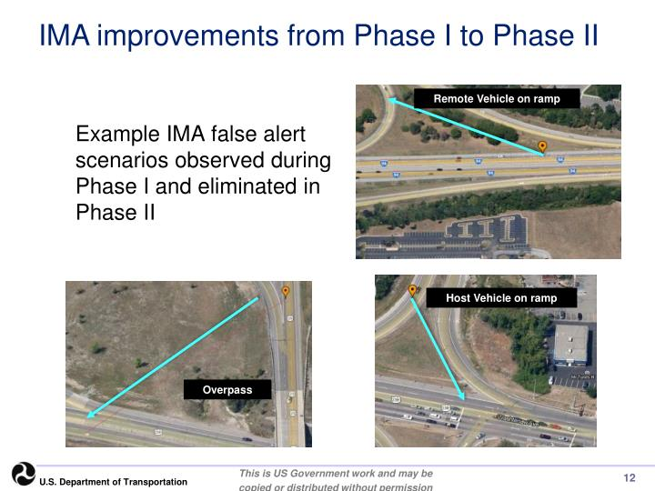 Example IMA false alert scenarios observed during Phase I and eliminated in Phase II