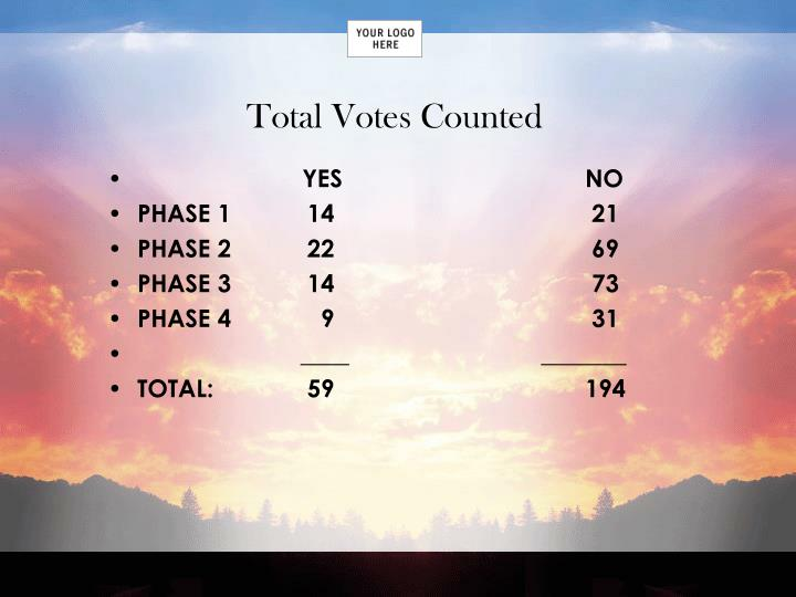 Total Votes Counted