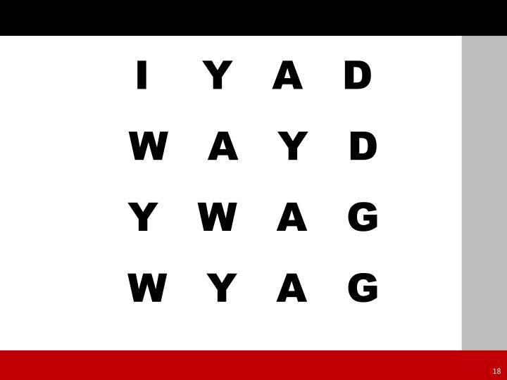 I    Y   A   D