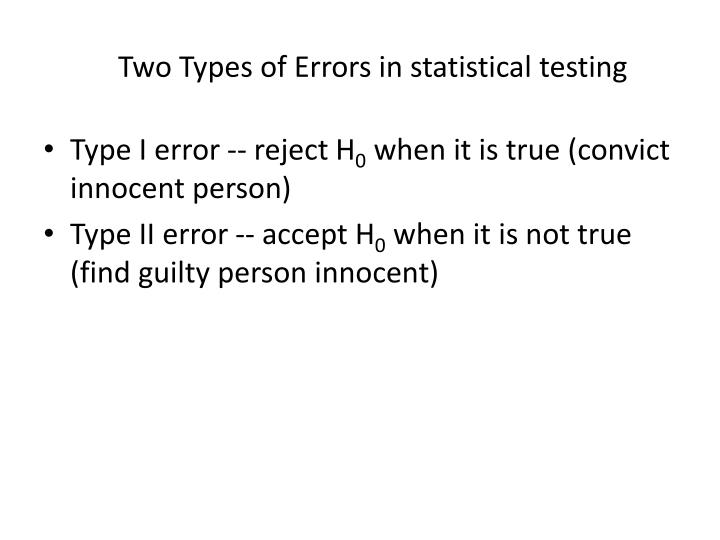 Two Types of Errors in statistical testing