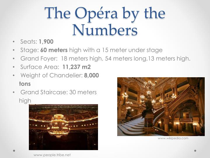 The Opéra by the Numbers