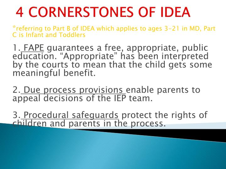 4 cornerstones of idea