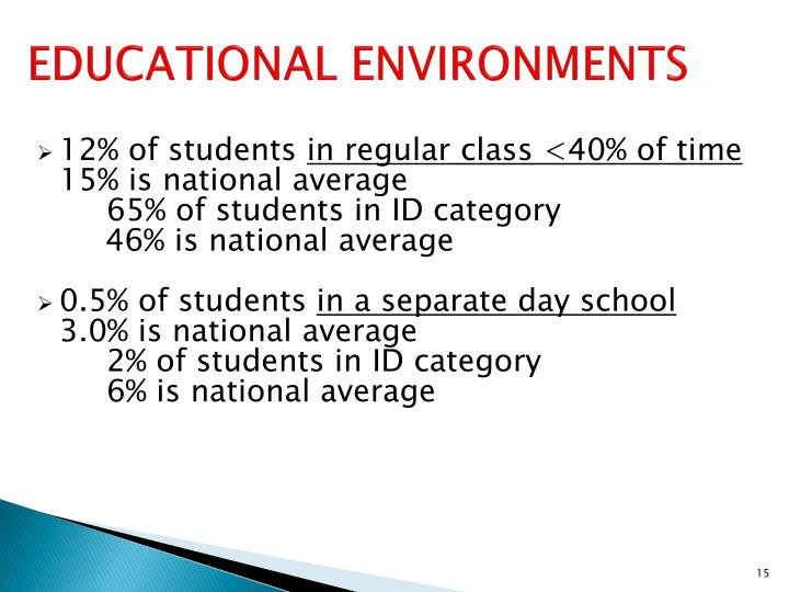 EDUCATIONAL ENVIRONMENTS