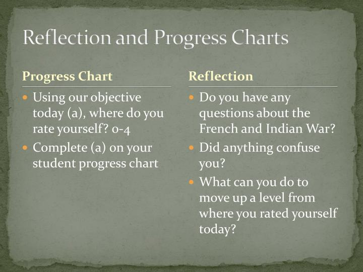 Reflection and Progress Charts