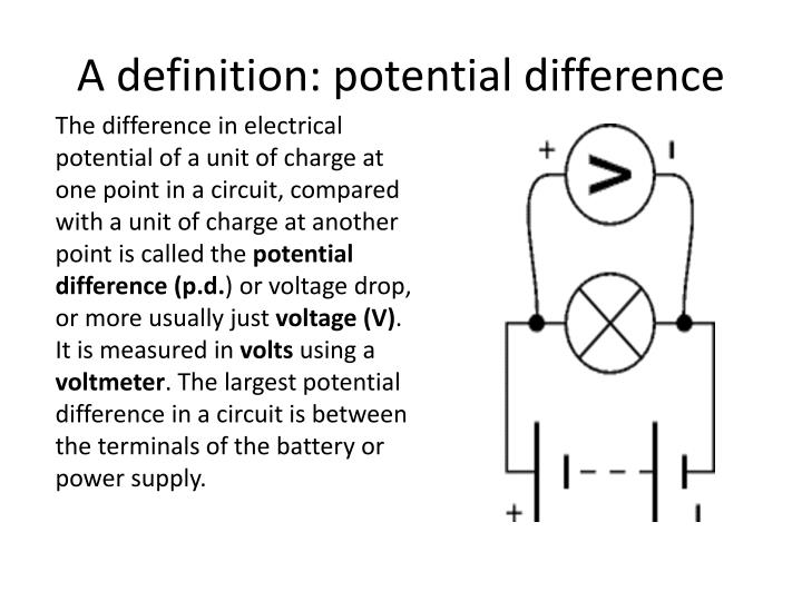 A definition: potential difference
