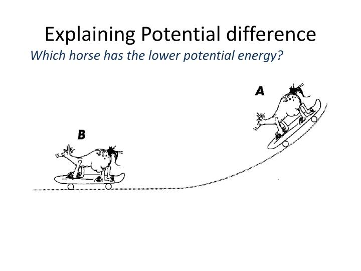 Explaining Potential difference