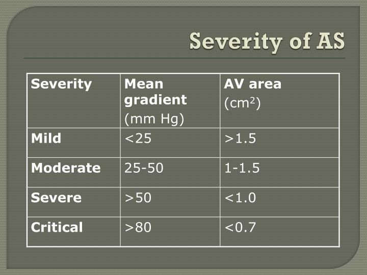 Severity of AS