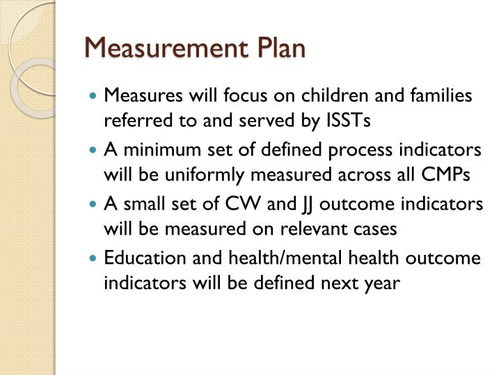 Measurement Plan