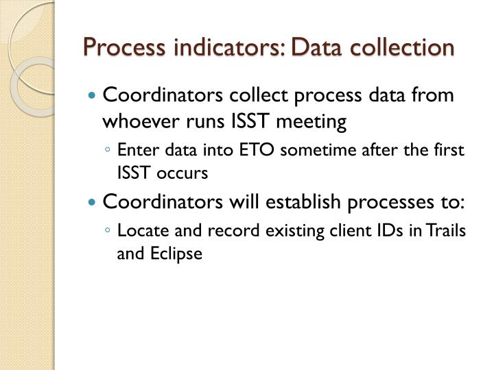 Process indicators: Data collection