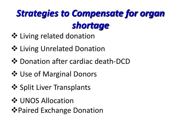 Strategies to Compensate for organ shortage