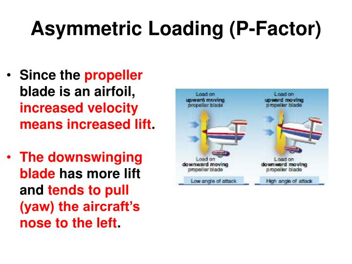 Asymmetric Loading (P-Factor)