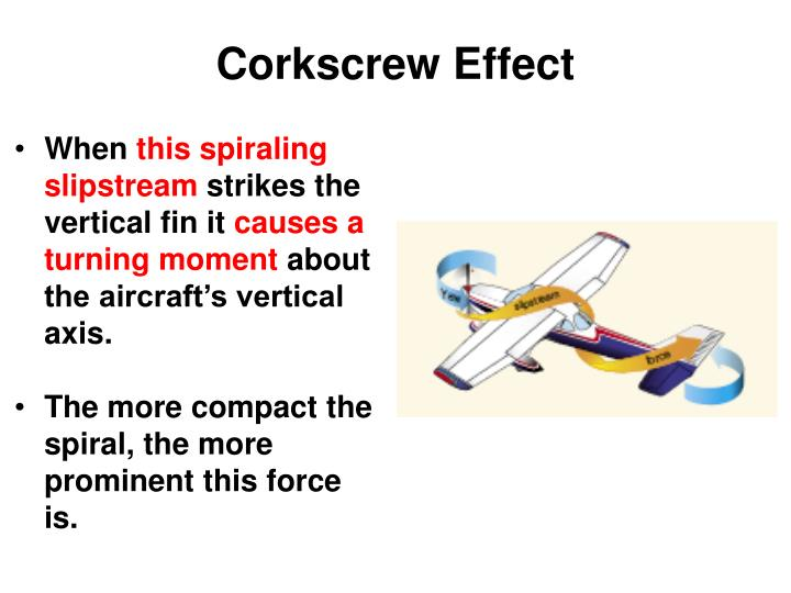 Corkscrew Effect