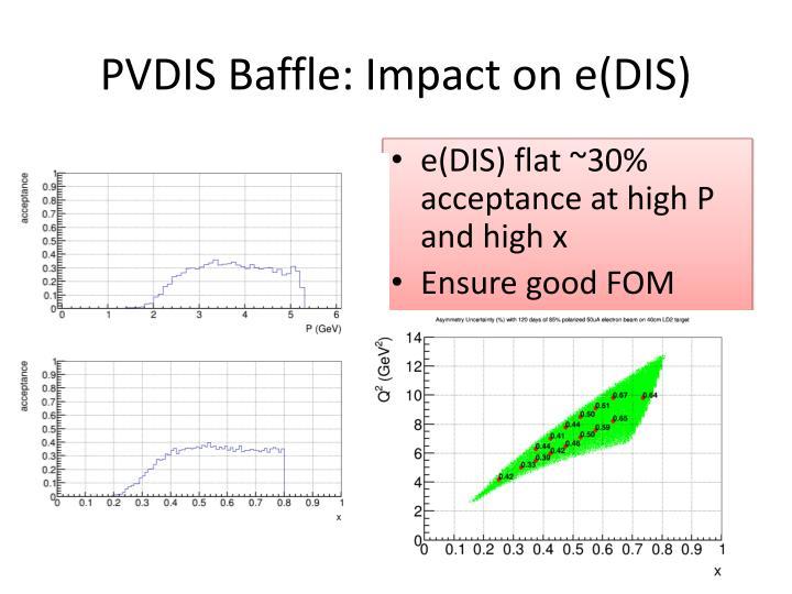 PVDIS Baffle: Impact on e(DIS)
