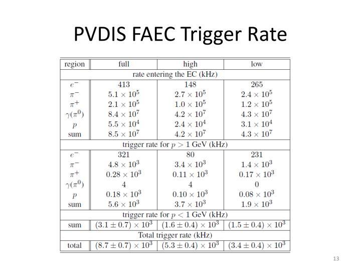 PVDIS FAEC Trigger Rate