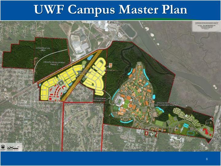 UWF Campus Master Plan