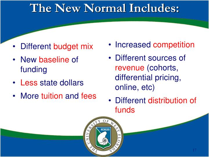 The New Normal Includes: