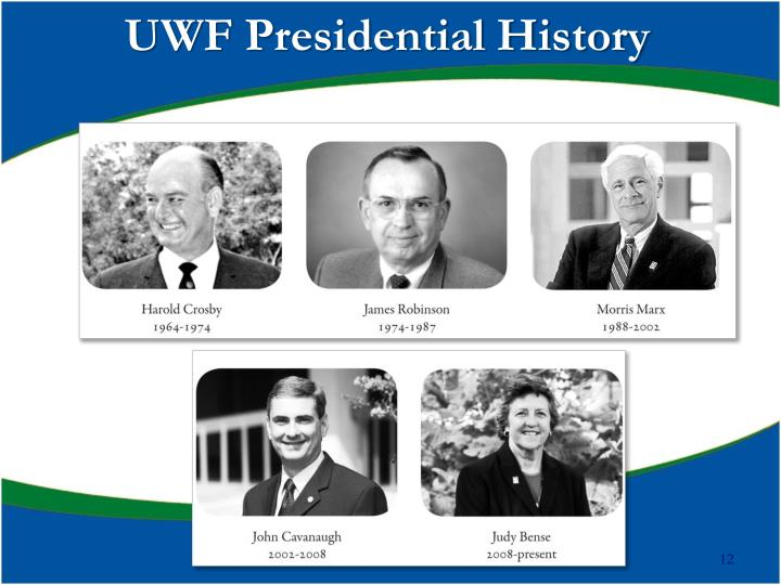 UWF Presidential History