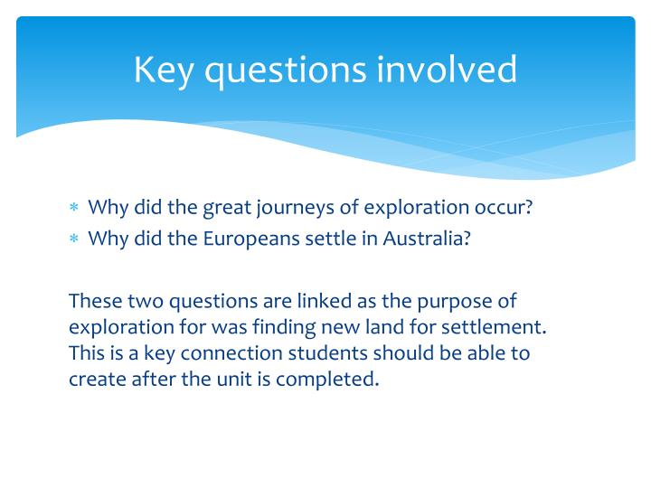 Key questions involved