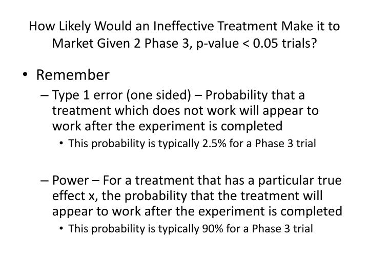 How Likely Would an Ineffective Treatment Make it to Market Given 2 Phase 3, p-value < 0.05 trials?