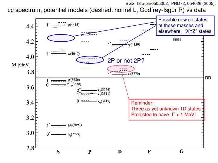 BGS, hep-ph/0505002,  PRD72, 054026 (2005).