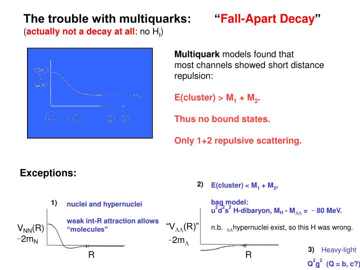The trouble with multiquarks:       ""