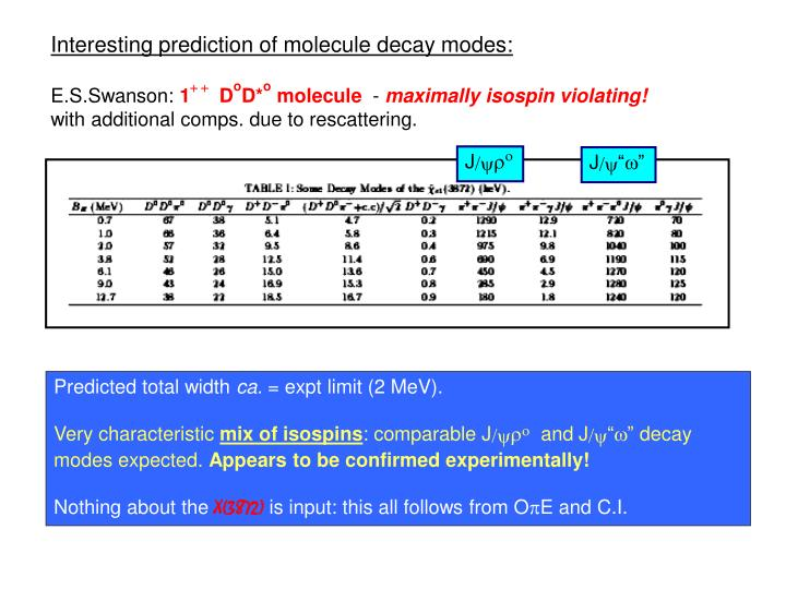Interesting prediction of molecule decay modes:
