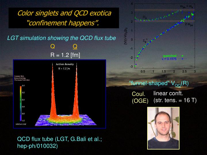 LGT simulation showing the QCD flux tube