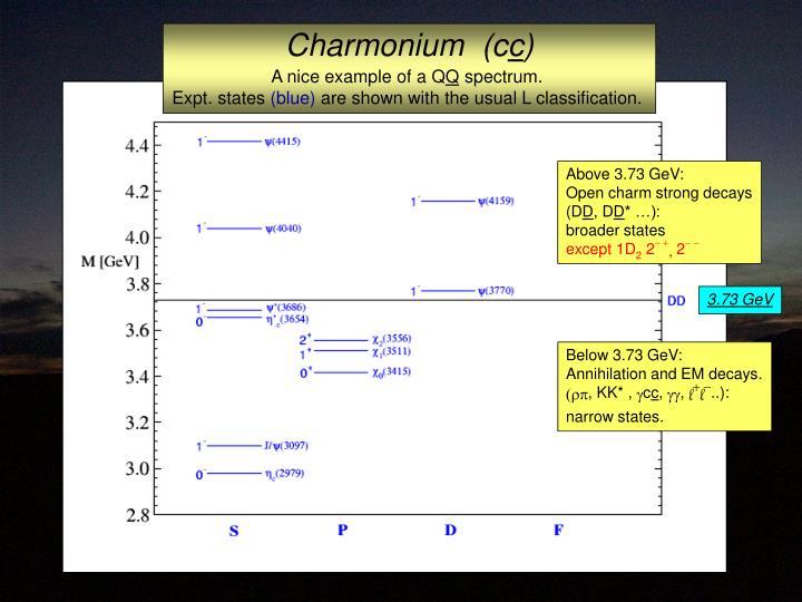 Charmonium  (c