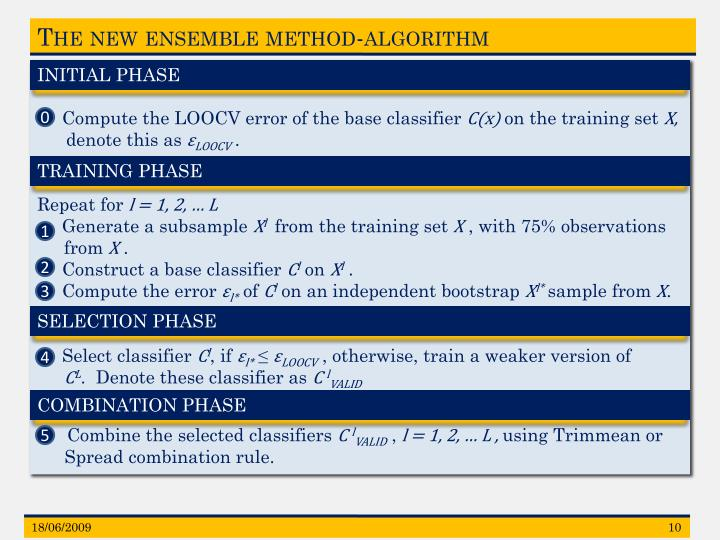The new ensemble method-algorithm