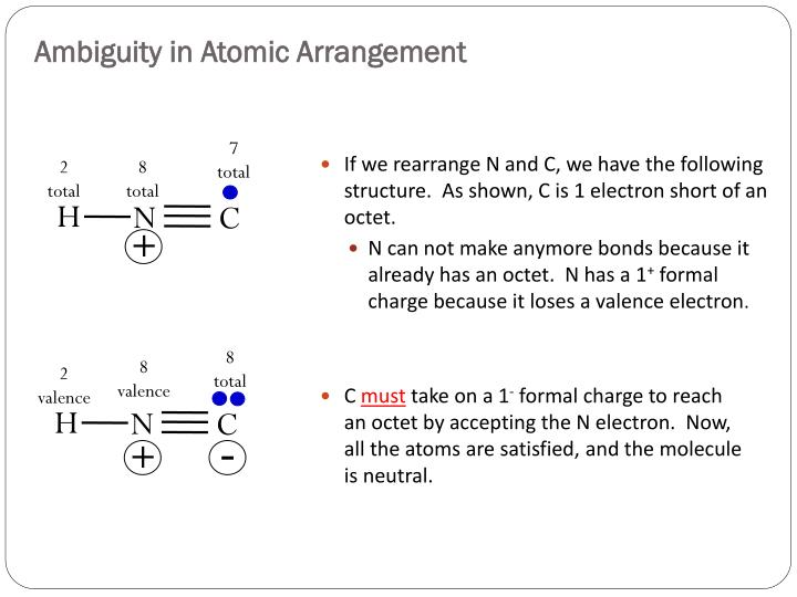Ambiguity in Atomic Arrangement
